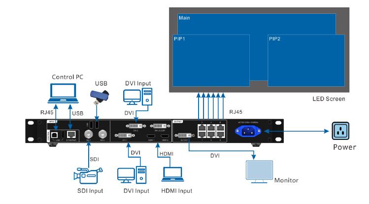 novastar vx6s led video processor application