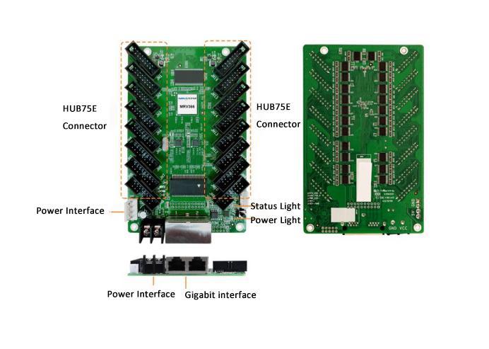 novastar mrv366 led receiver card