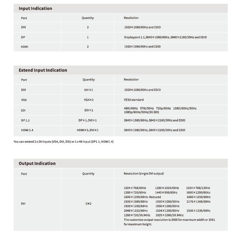 Magnimage LED-760H LED Video processor
