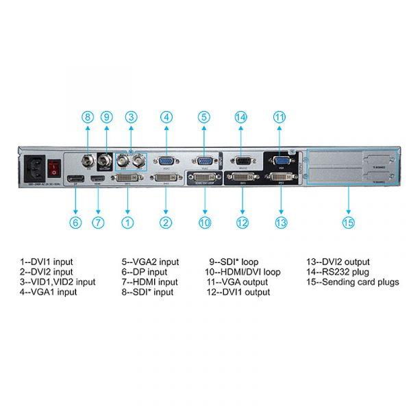 JSTRON LVP2200 LED Video Process