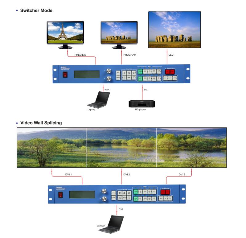 JSTRON DVX802 LED Video Converter